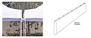 Rain Gutters  Can Be Used as Protection From Water Flow Between Two Tents